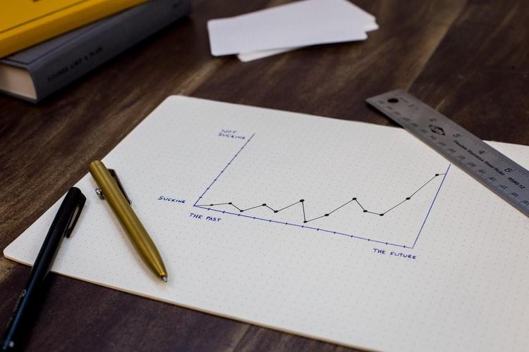 İş Planlaması ve Analizi